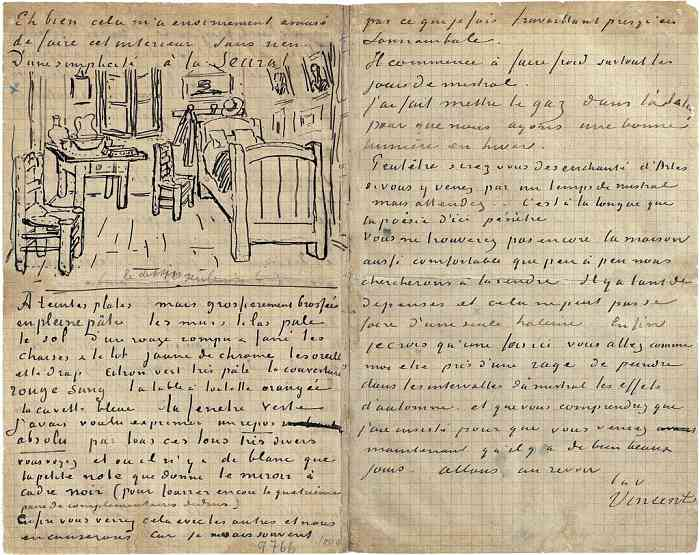 the letters of Vincent Van Gogh to his brother Theo